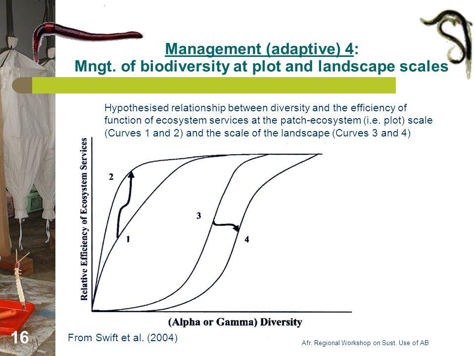 Afr. Regional Workshop on Sust. Use of AB 16 Management (adaptive) 4: Mngt.
