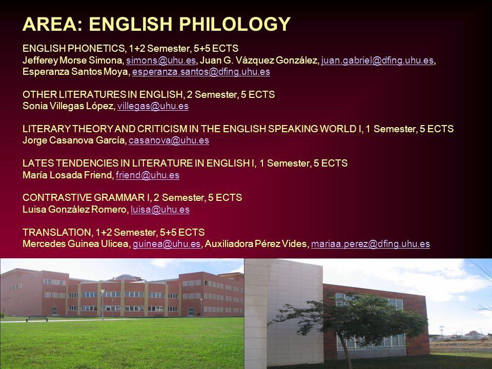 AREA: ENGLISH PHILOLOGY ENGLISH PHONETICS, 1+2 Semester, 5+5 ECTS Jefferey Morse Simona, simons@uhu.es, Juan G. Vázquez González, juan.gabriel@dfing.u