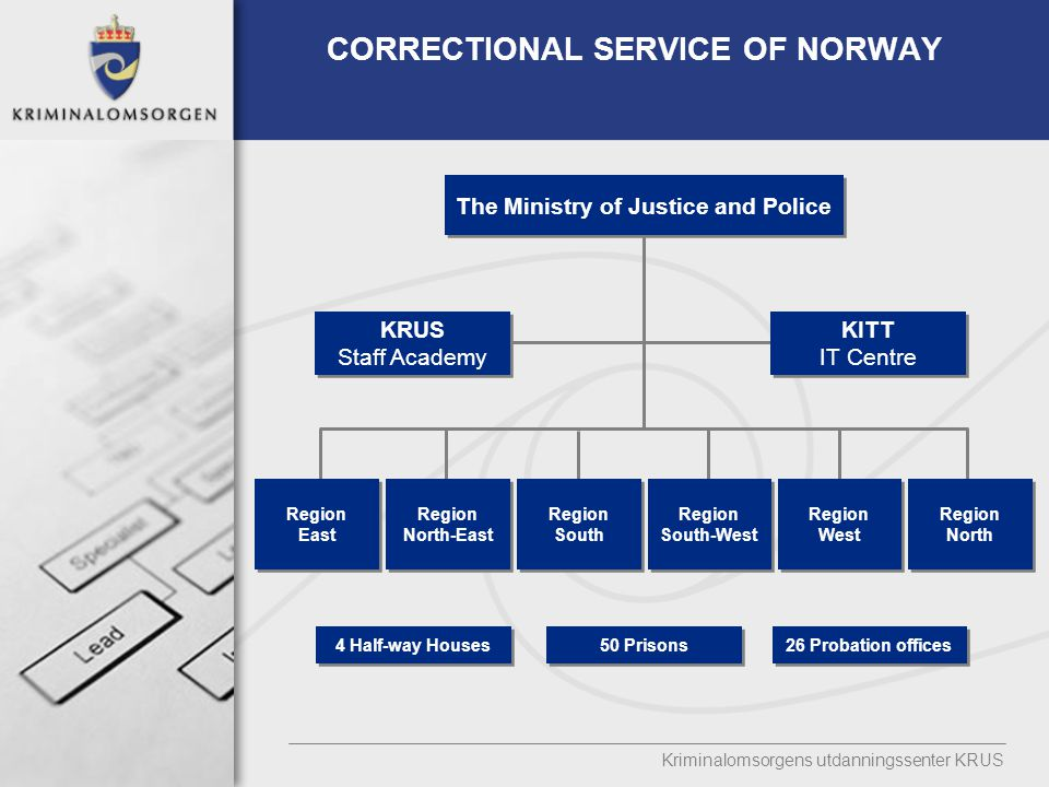 Kriminalomsorgens utdanningssenter KRUS Regions CORRECTIONAL SERVICE OF NORWAY