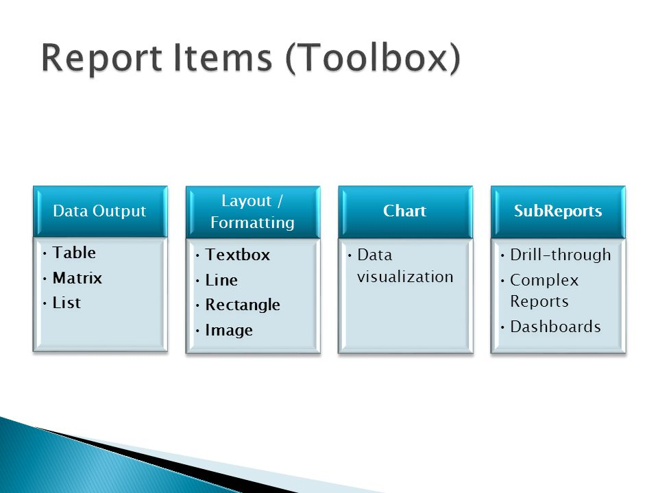 Data Output Table Matrix List Layout / Formatting Textbox Line Rectangle Image Chart Data visualization SubReports Drill-through Complex Reports Dashb