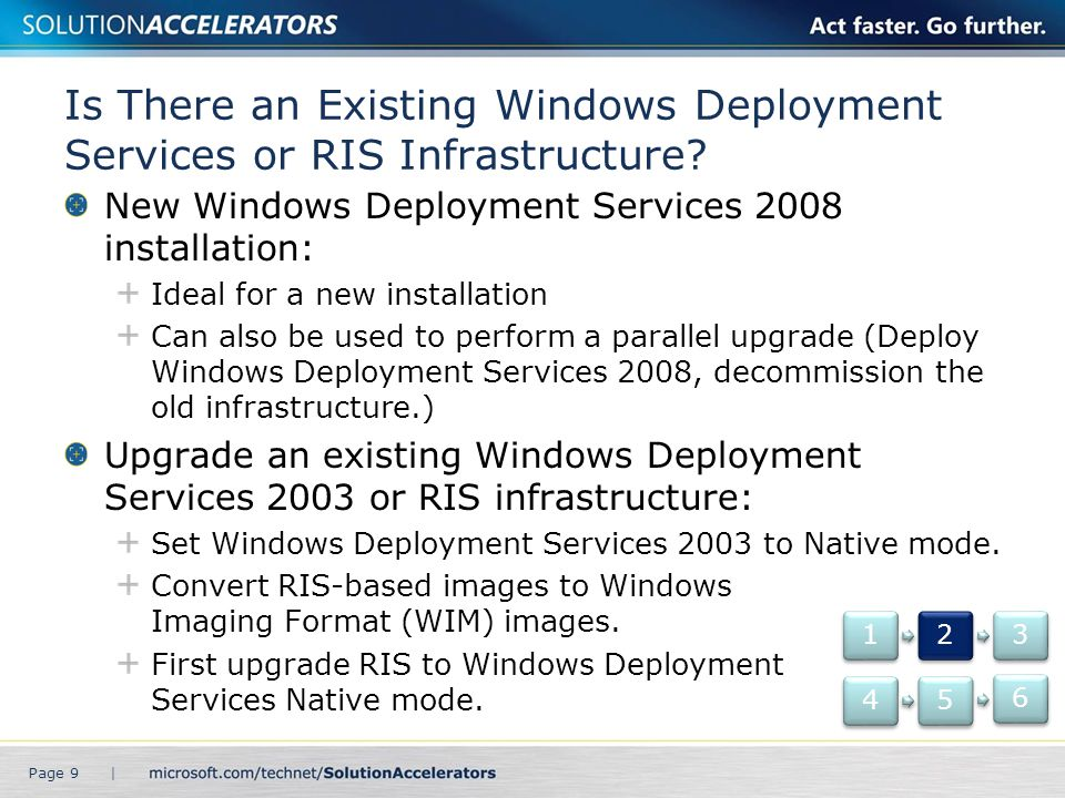 Select Between Full Windows Deployment Services or the Transport Server Role Full Windows Deployment Services: Pre-Boot Execution Environment (PXE) boot services Microsoft Management Console (MMC) tools The ability for administrators to select which image to install from a presented list Both unicast and multicast deployments Transport server only: Used when the Active Directory ® directory service, Domain Name System (DNS), and Dynamic Host Configuration Protocol (DHCP) are not available.