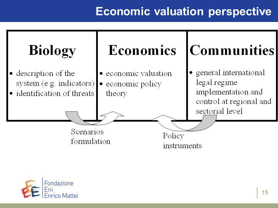 14 Economic perspective Instrumental perspective Provides a monetary indicator Valuation is operationalized through explicit changes of the environmental status, preferably marginal or small (interpreted as alternative policy scenarios) Not a value of an ecosystem!