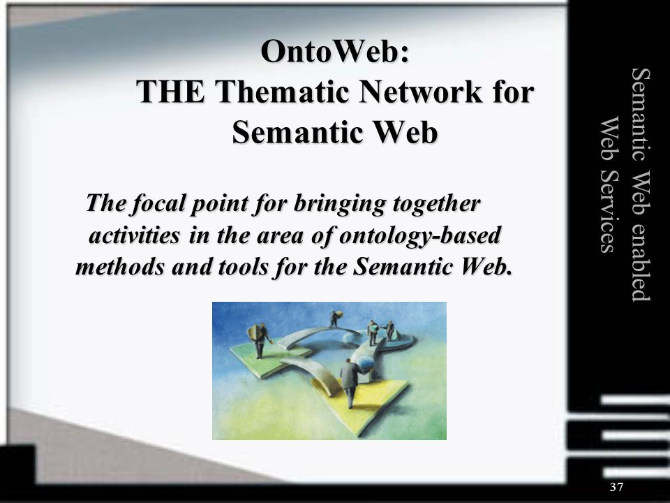37 OntoWeb: THE Thematic Network for Semantic Web The focal point for bringing together activities in the area of ontology-based methods and tools for the Semantic Web.