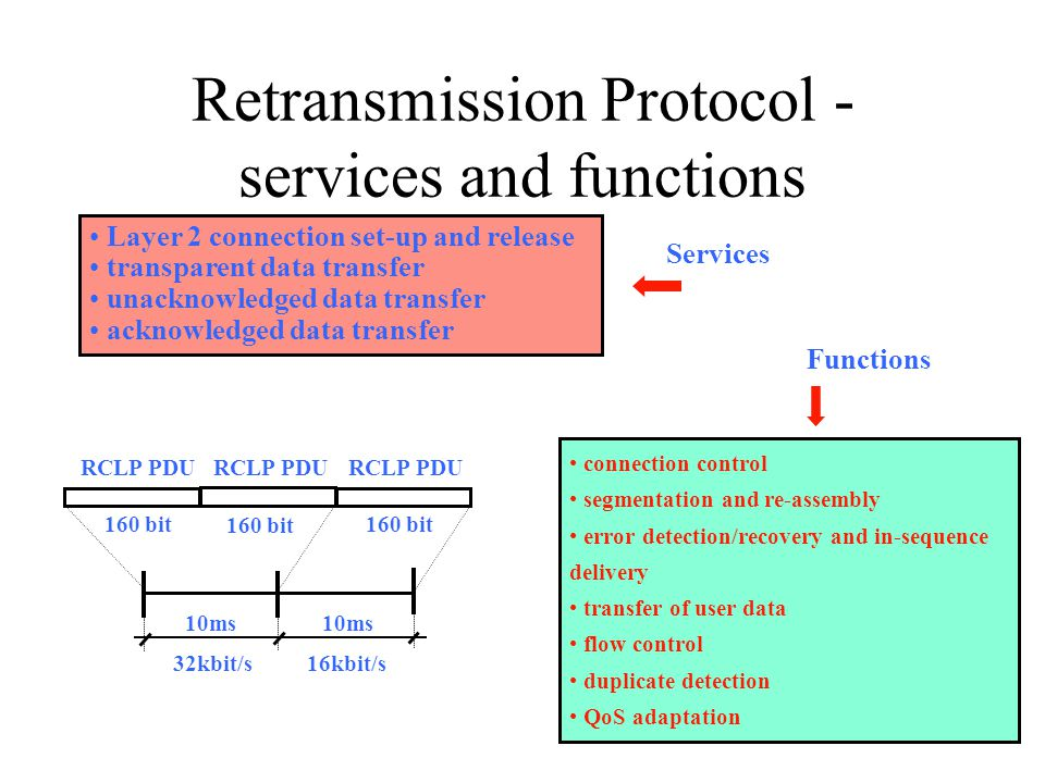 Retransmission Protocol - services and functions Layer 2 connection set-up and release transparent data transfer unacknowledged data transfer acknowle