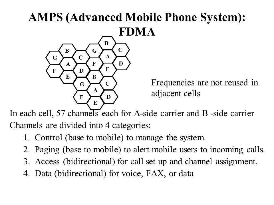 AMPS (Advanced Mobile Phone System): FDMA In each cell, 57 channels each for A-side carrier and B -side carrier Channels are divided into 4 categories