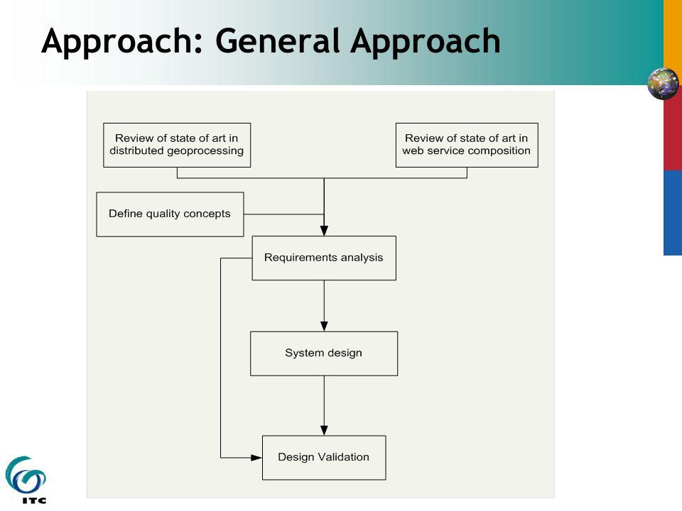 Approach: General Approach