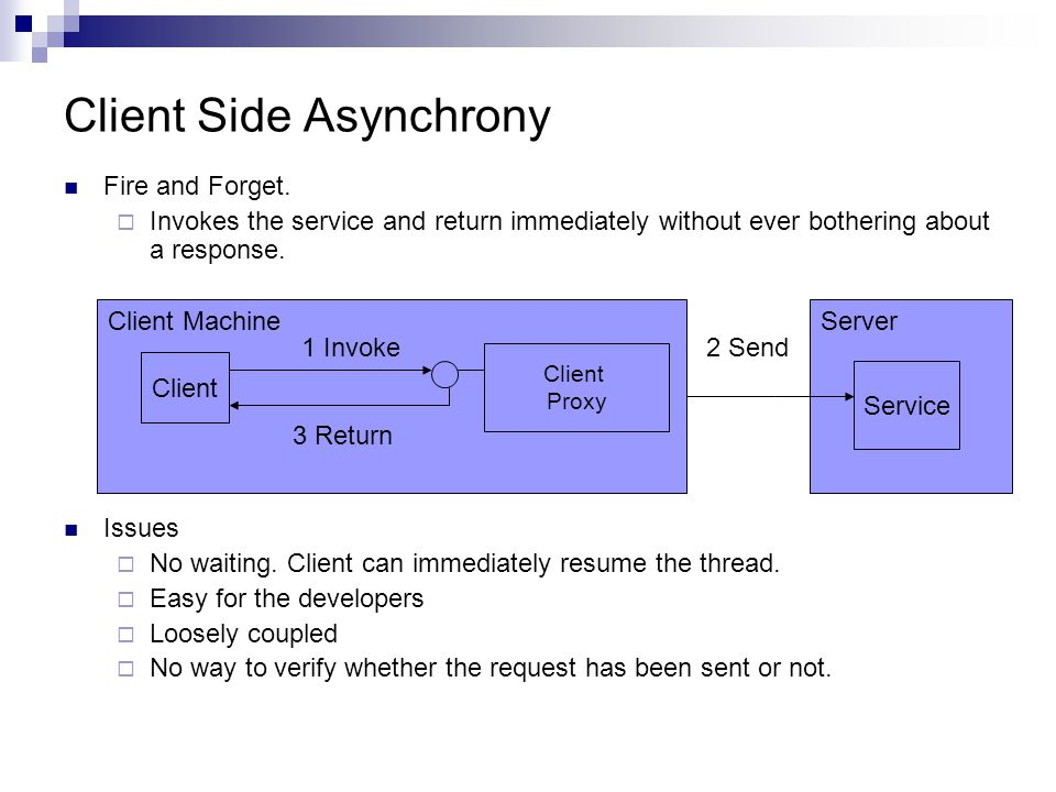 Client Side Asynchrony Fire and Forget.