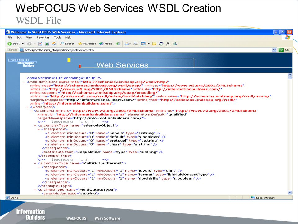 Copyright 2007, Information Builders. Slide 34 WebFOCUS Web Services WSDL Creation WSDL File