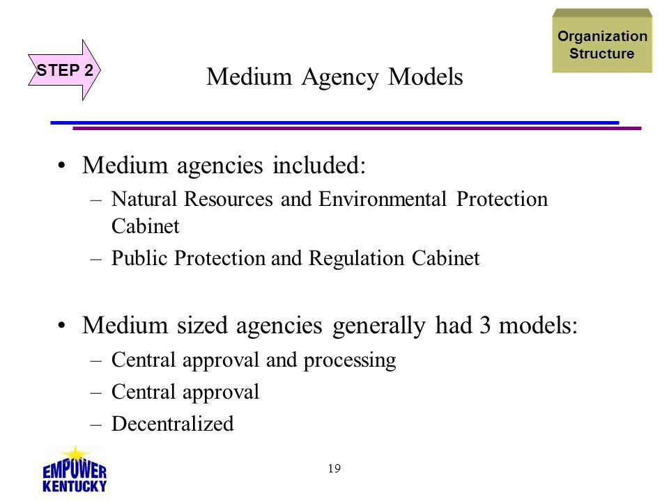 19 Medium Agency Models Medium agencies included: –Natural Resources and Environmental Protection Cabinet –Public Protection and Regulation Cabinet Me