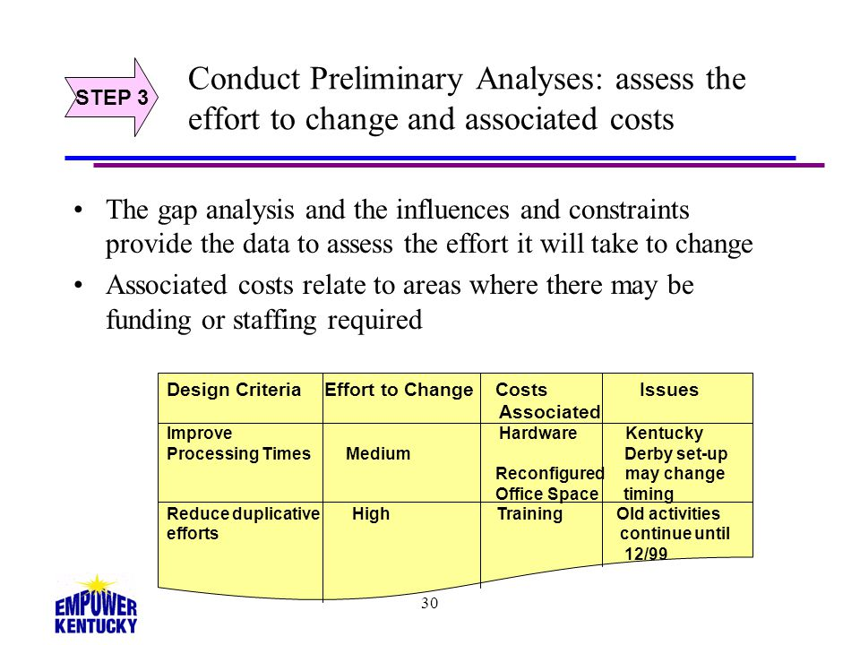 30 Conduct Preliminary Analyses: assess the effort to change and associated costs The gap analysis and the influences and constraints provide the data