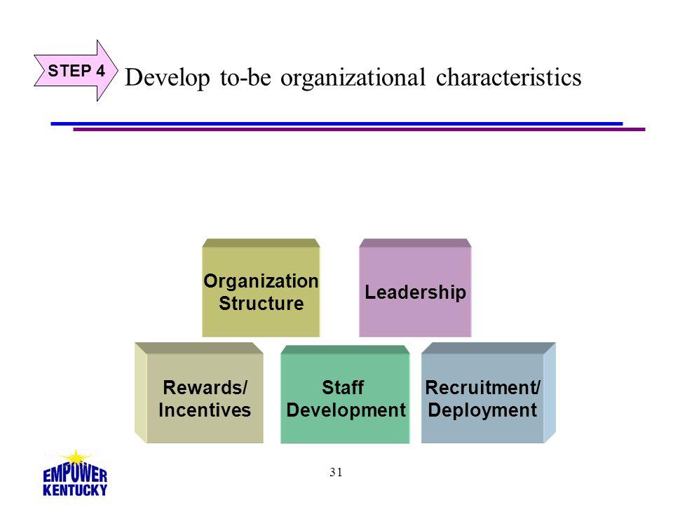31 Develop to-be organizational characteristics STEP 4 Staff Development Recruitment/ Deployment Rewards/ Incentives Organization Structure Leadership