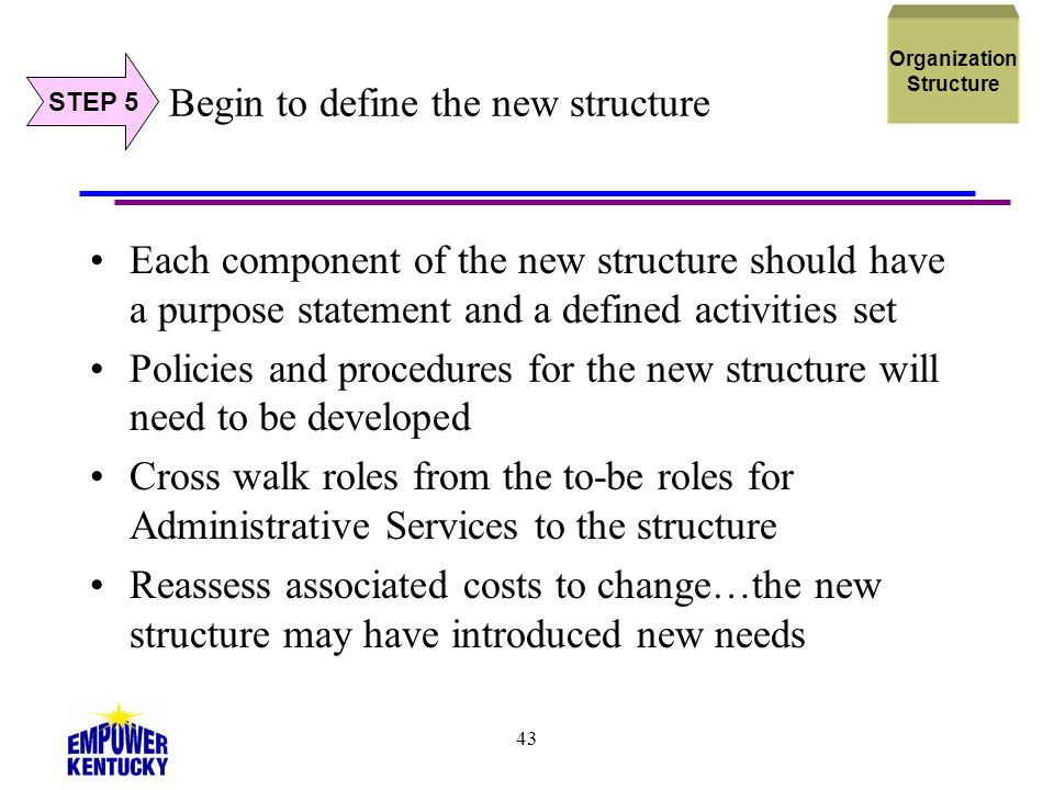 43 Begin to define the new structure Each component of the new structure should have a purpose statement and a defined activities set Policies and pro