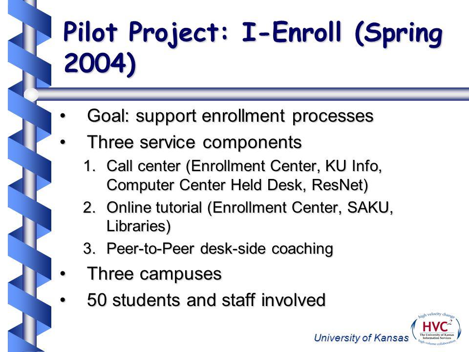 University of Kansas Pilot Project: I-Enroll (Spring 2004) Goal: support enrollment processesGoal: support enrollment processes Three service componen