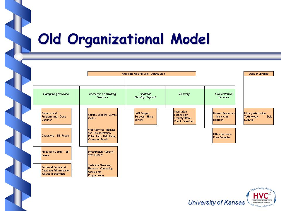University of Kansas Old Organizational Model