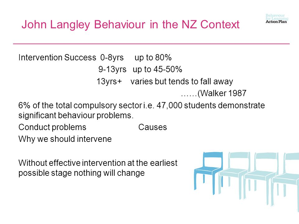 John Langley Behaviour in the NZ Context Intervention Success 0-8yrs up to 80% 9-13yrs up to 45-50% 13yrs+ varies but tends to fall away ……(Walker 1987 6% of the total compulsory sector i.e.