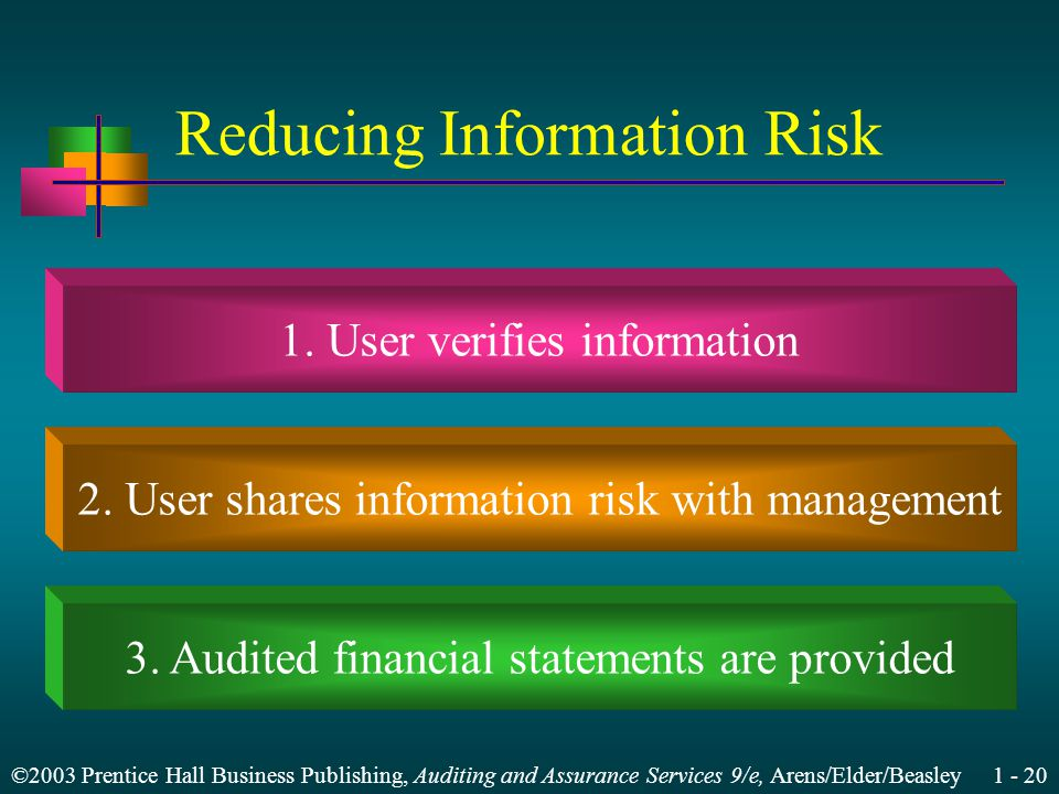©2003 Prentice Hall Business Publishing, Auditing and Assurance Services 9/e, Arens/Elder/Beasley 1 - 20 Reducing Information Risk 1. User verifies in