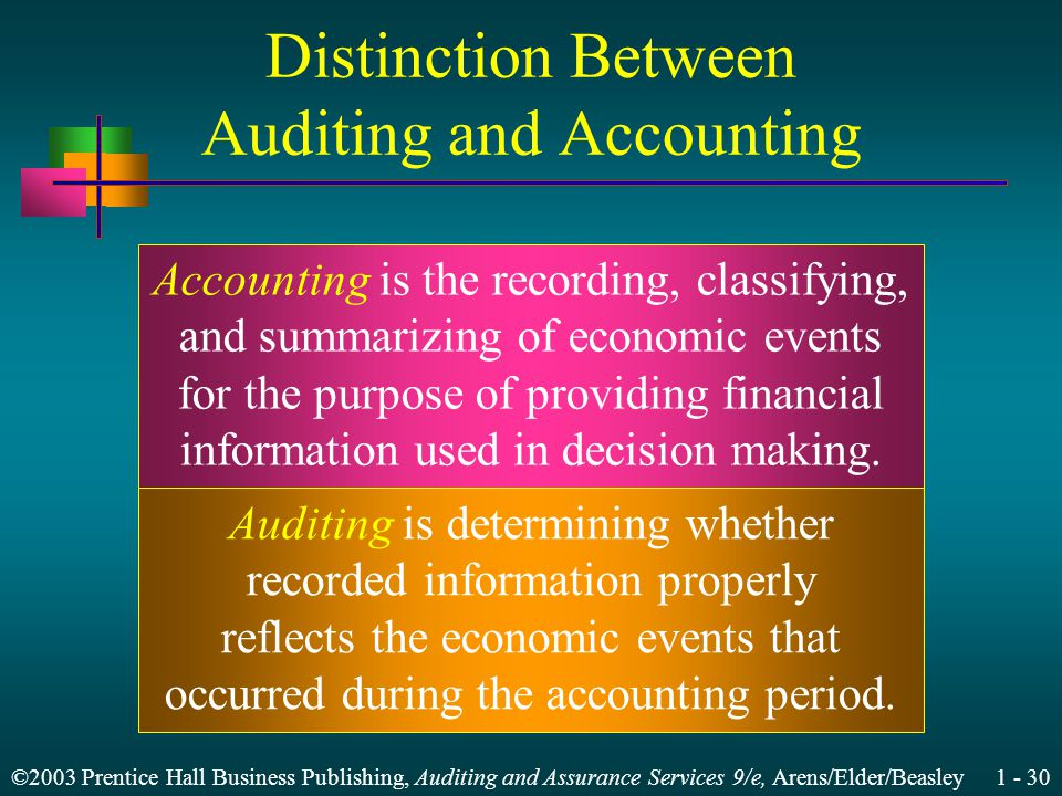 ©2003 Prentice Hall Business Publishing, Auditing and Assurance Services 9/e, Arens/Elder/Beasley 1 - 30 Distinction Between Auditing and Accounting Accounting is the recording, classifying, and summarizing of economic events for the purpose of providing financial information used in decision making.