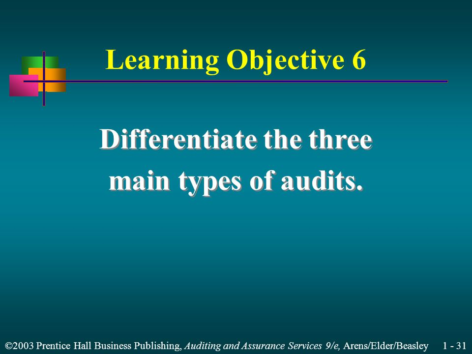 ©2003 Prentice Hall Business Publishing, Auditing and Assurance Services 9/e, Arens/Elder/Beasley Learning Objective 6 Differentiate the three main types of audits.