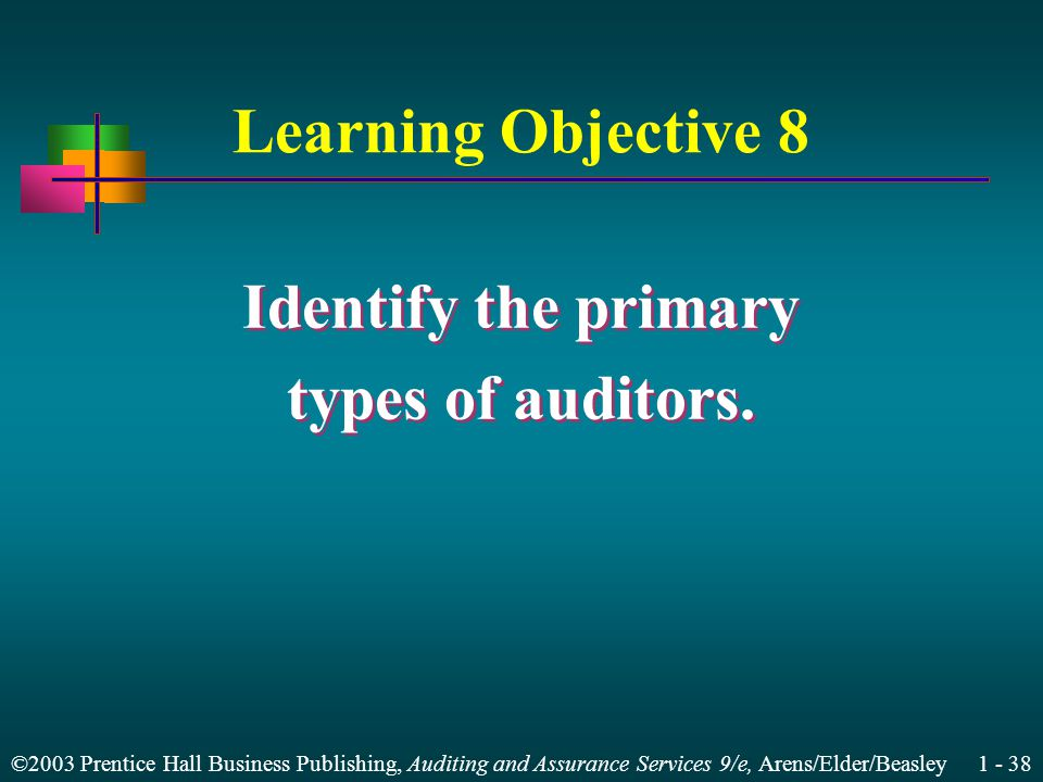 ©2003 Prentice Hall Business Publishing, Auditing and Assurance Services 9/e, Arens/Elder/Beasley 1 - 38 Learning Objective 8 Identify the primary types of auditors.