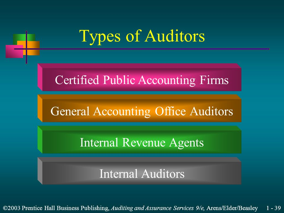 ©2003 Prentice Hall Business Publishing, Auditing and Assurance Services 9/e, Arens/Elder/Beasley 1 - 39 Types of Auditors Internal Auditors Certified Public Accounting Firms Internal Revenue Agents General Accounting Office Auditors