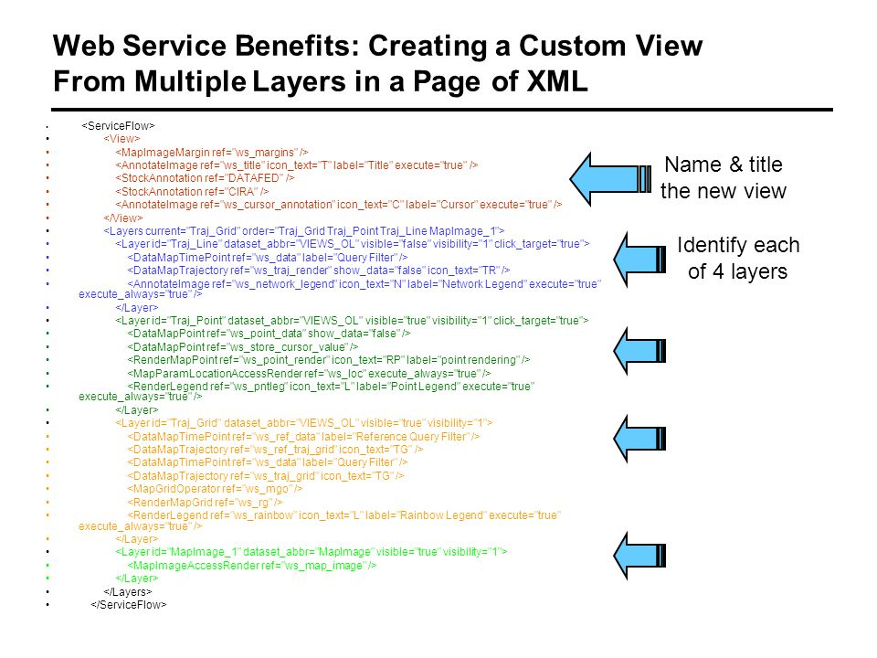 Web Service Benefits: Creating a Custom View From Multiple Layers in a Page of XML Name & title the new view Identify each of 4 layers