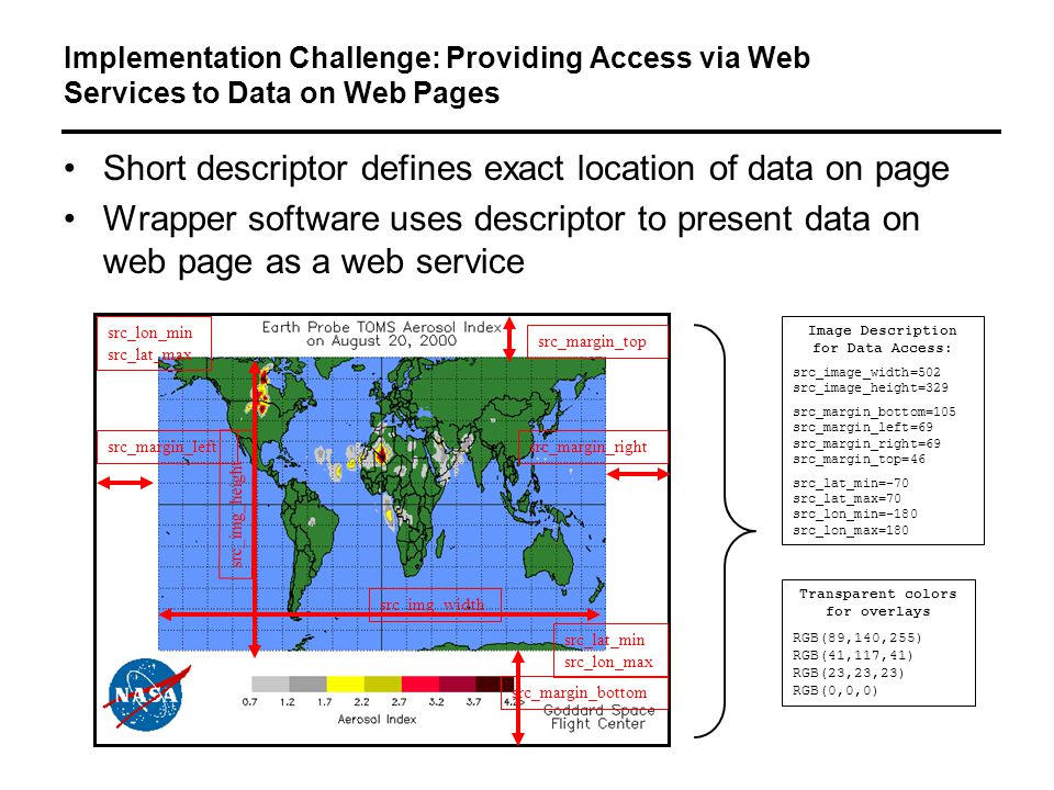 Implementation Challenge: Providing Access via Web Services to Data on Web Pages Short descriptor defines exact location of data on page Wrapper software uses descriptor to present data on web page as a web service src_img_width src_img_height src_margin_rightsrc_margin_left src_margin_top src_margin_bottom src_lon_min src_lat_max src_lat_min src_lon_max Image Description for Data Access: src_image_width=502 src_image_height=329 src_margin_bottom=105 src_margin_left=69 src_margin_right=69 src_margin_top=46 src_lat_min=-70 src_lat_max=70 src_lon_min=-180 src_lon_max=180 Transparent colors for overlays RGB(89,140,255) RGB(41,117,41) RGB(23,23,23) RGB(0,0,0)