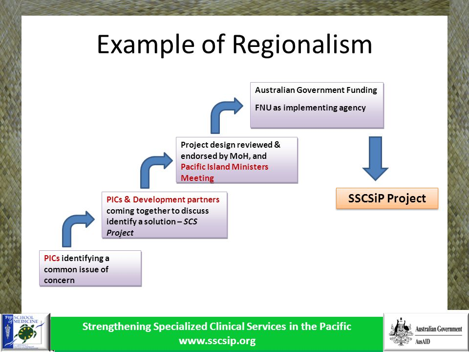 Strengthening Specialized Clinical Services in the Pacific www.sscsip.org Example of Regionalism PICs identifying a common issue of concern PICs & Development partners coming together to discuss identify a solution – SCS Project Project design reviewed & endorsed by MoH, and Pacific Island Ministers Meeting Australian Government Funding FNU as implementing agency Australian Government Funding FNU as implementing agency SSCSiP Project