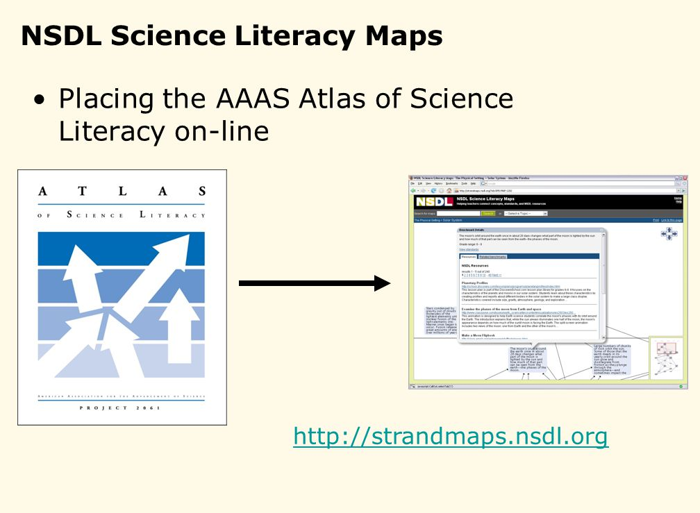 NSDL Science Literacy Maps Placing the AAAS Atlas of Science Literacy on-line http://strandmaps.nsdl.org