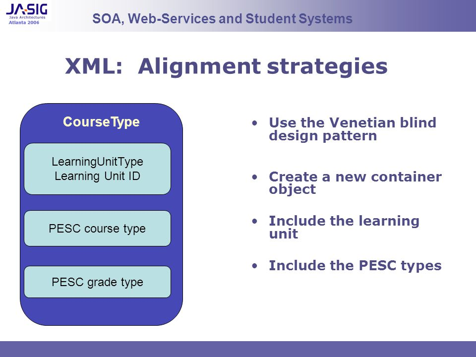 XML: Alignment strategies Use the Venetian blind design pattern Create a new container object Include the learning unit Include the PESC types SOA, Web-Services and Student Systems CourseType LearningUnitType Learning Unit ID PESC course type PESC grade type