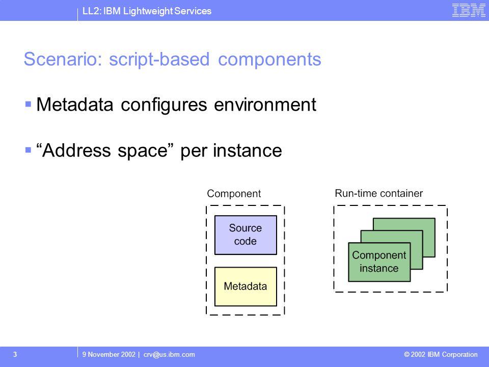 LL2: IBM Lightweight Services 9 November 2002 | crv@us.ibm.com © 2002 IBM Corporation 3 Scenario: script-based components Metadata configures environment Address space per instance