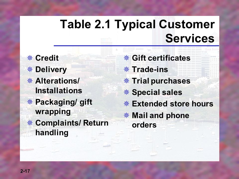 2-17 Table 2.1 Typical Customer Services Credit Delivery Alterations/ Installations Packaging/ gift wrapping Complaints/ Return handling Gift certific