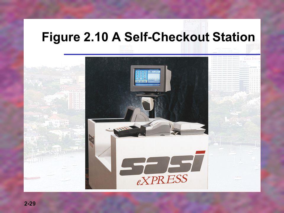 2-29 Figure 2.10 A Self-Checkout Station