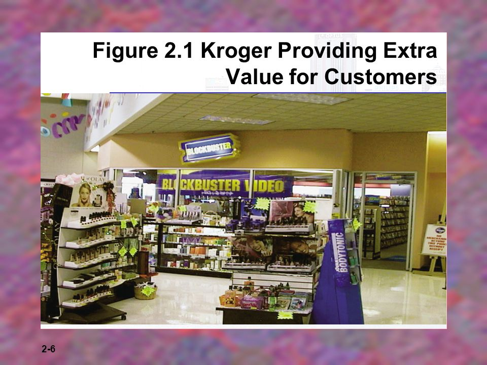 2-6 Figure 2.1 Kroger Providing Extra Value for Customers