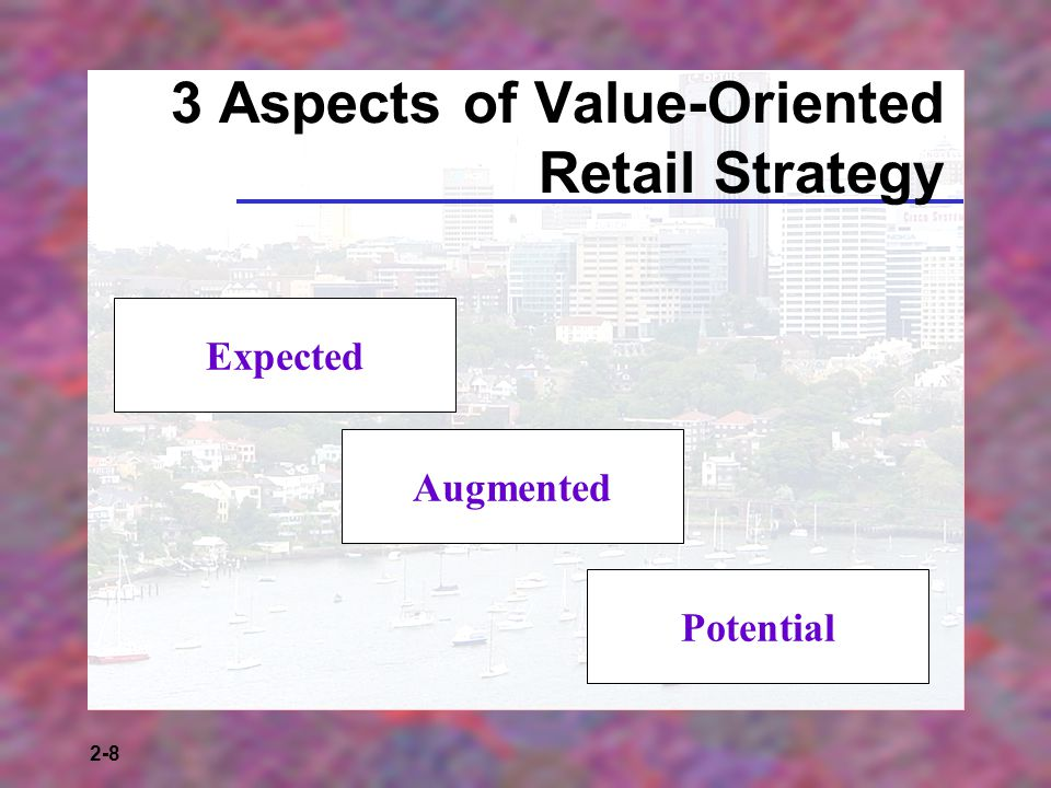 2-8 3 Aspects of Value-Oriented Retail Strategy Expected Augmented Potential