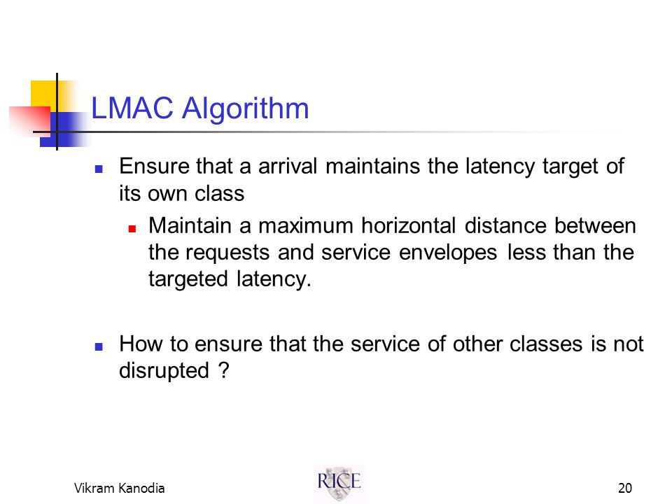 Vikram Kanodia20 LMAC Algorithm Ensure that a arrival maintains the latency target of its own class Maintain a maximum horizontal distance between the requests and service envelopes less than the targeted latency.