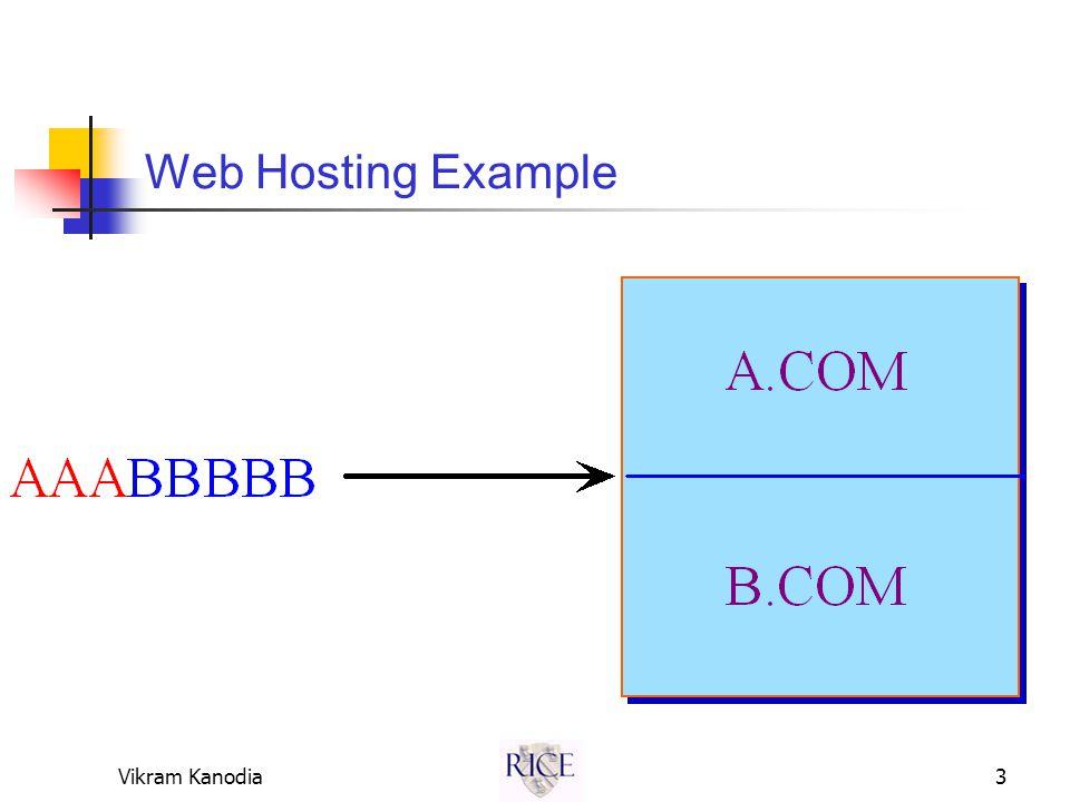 Vikram Kanodia3 Web Hosting Example
