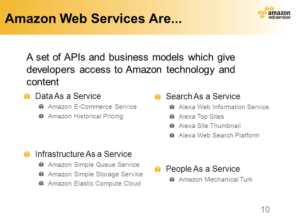 10 Amazon Web Services Are...