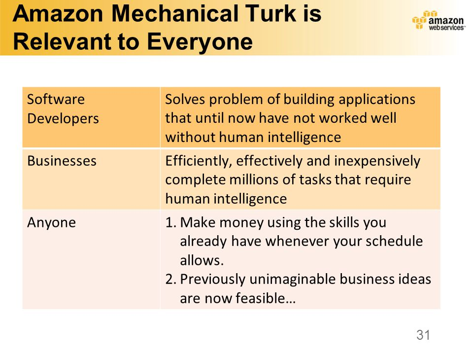 Amazon Mechanical Turk is Relevant to Everyone 31 Software Developers Solves problem of building applications that until now have not worked well without human intelligence BusinessesEfficiently, effectively and inexpensively complete millions of tasks that require human intelligence Anyone1.Make money using the skills you already have whenever your schedule allows.