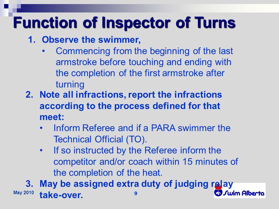 May 2010 50 The Stroke – Legs Alternating kick (flutter) is not allowed. Butterfly