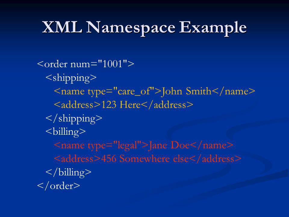 XML Namespace Example <order num= 1001 xmlns= urn:order xmlns:ship= urn:shipping xmlns:bill= urn:billing > John Smith 123 Here Jane Doe 456 Somewhere else