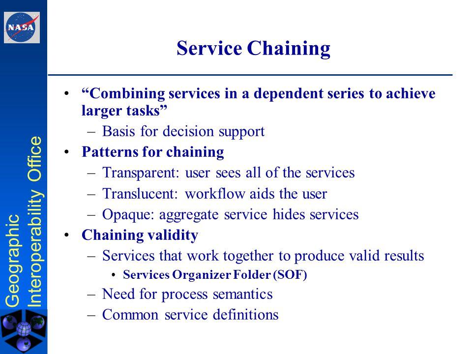 Geographic Interoperability Office Service Metadata Service description Service characteristics (e.g.