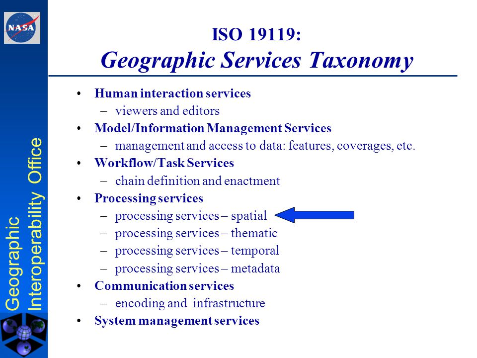 Geographic Interoperability Office Information viewpoint: a basis for semantic interoperability Geographic Service Taxonomy –Structured listing of service types –Built from survey of existing tools Top level organization –Open System Environment (OSE) ISO/IEC TR 14252 Geographic specific expansion –ISO 19109 General Feature Model
