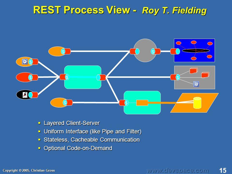 Copyright © 2005, Christian Gross 15 REST Process View - Roy T.