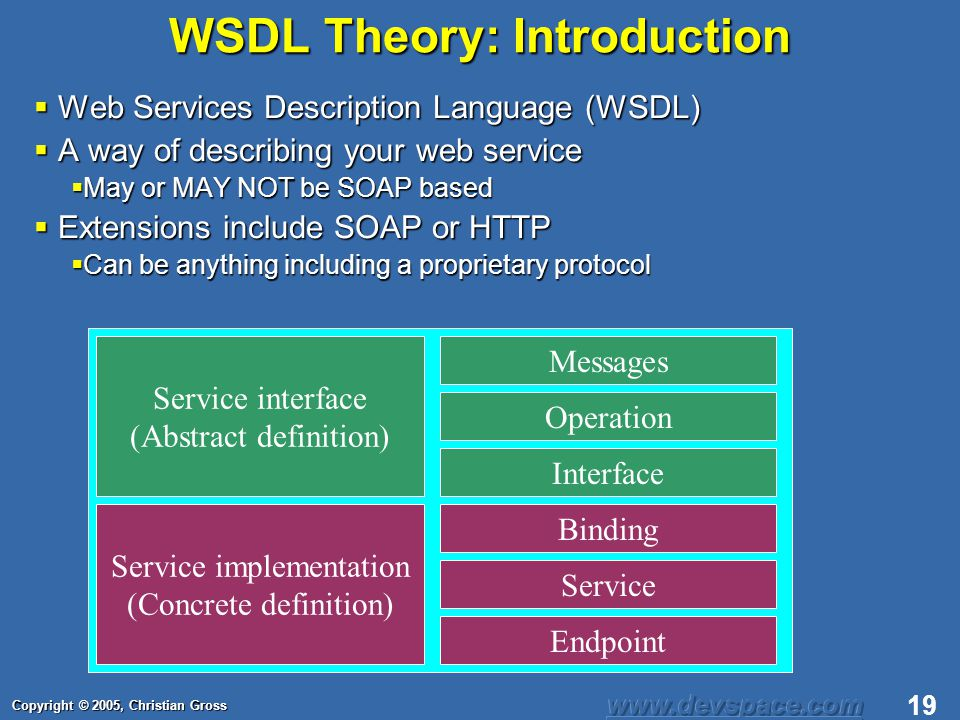 Copyright © 2005, Christian Gross 19 WSDL Theory: Introduction Web Services Description Language (WSDL) Web Services Description Language (WSDL) A way of describing your web service A way of describing your web service May or MAY NOT be SOAP based May or MAY NOT be SOAP based Extensions include SOAP or HTTP Extensions include SOAP or HTTP Can be anything including a proprietary protocol Can be anything including a proprietary protocol Messages Operation Interface Service interface (Abstract definition) Binding Service Endpoint Service implementation (Concrete definition)