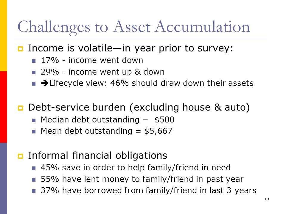 13 Challenges to Asset Accumulation Income is volatilein year prior to survey: 17% - income went down 29% - income went up & down Lifecycle view: 46% should draw down their assets Debt-service burden (excluding house & auto) Median debt outstanding = $500 Mean debt outstanding = $5,667 Informal financial obligations 45% save in order to help family/friend in need 55% have lent money to family/friend in past year 37% have borrowed from family/friend in last 3 years