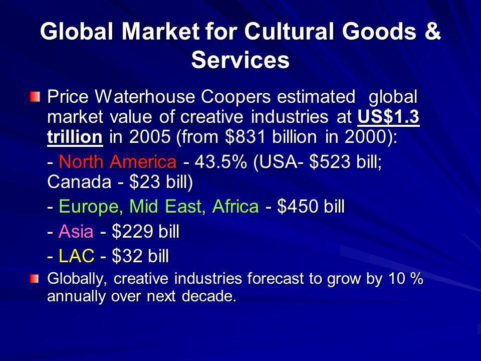 CARICOM Objectives re Cultural Goods & Services Create and facilitate opportunities for Caribbean business in creative industries (performing and lyrical arts, music & entertainment sectors, publishing, A-V, etc.) to contribute to investment, employment generation and wealth creation; Market access in OECD & other countries is very important for investment and growth