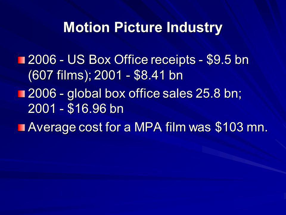 Motion Picture Industry 2006 - US Box Office receipts - $9.5 bn (607 films); 2001 - $8.41 bn 2006 - global box office sales 25.8 bn; 2001 - $16.96 bn Average cost for a MPA film was $103 mn.