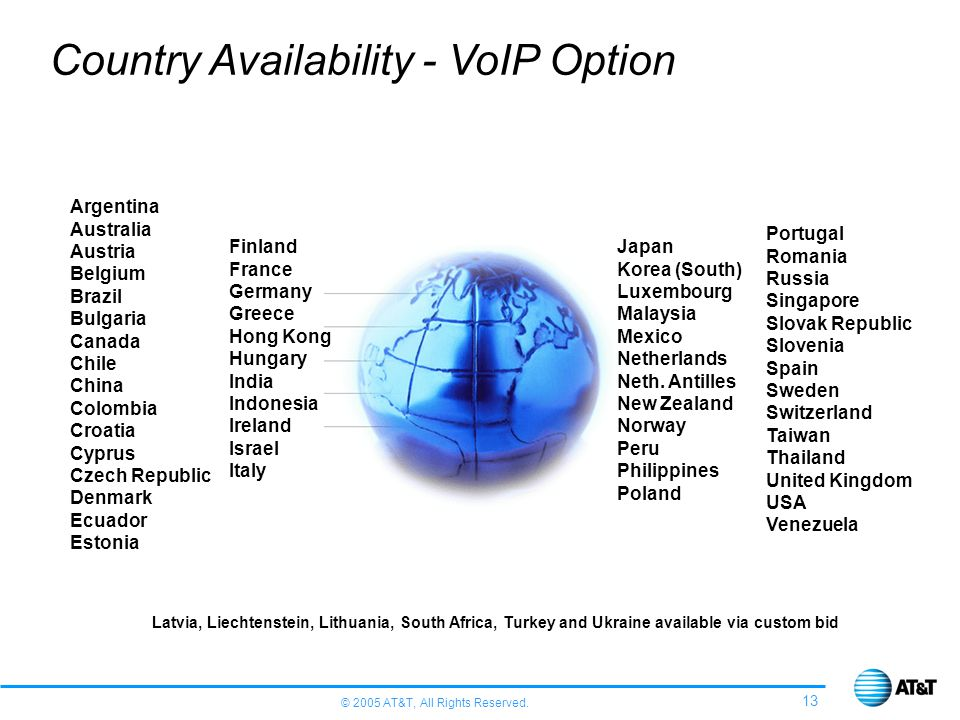 © 2005 AT&T, All Rights Reserved. 13 Country Availability - VoIP Option Latvia, Liechtenstein, Lithuania, South Africa, Turkey and Ukraine available v
