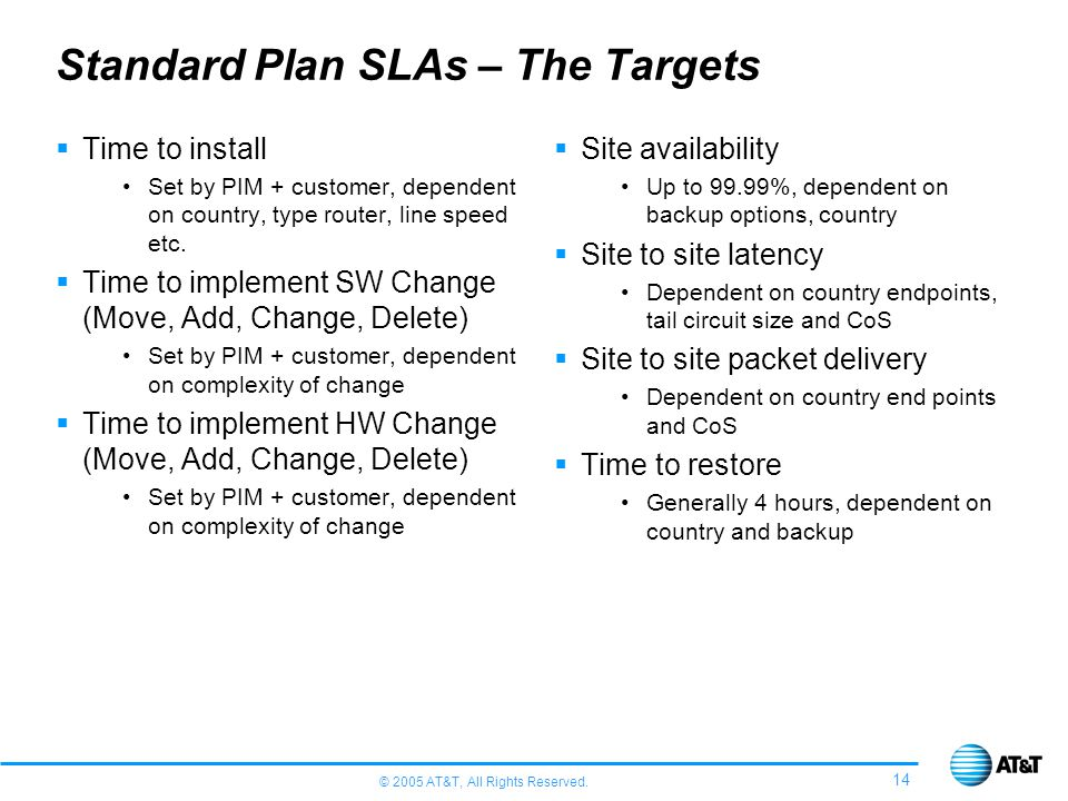 © 2005 AT&T, All Rights Reserved. 14 Standard Plan SLAs – The Targets Time to install Set by PIM + customer, dependent on country, type router, line s