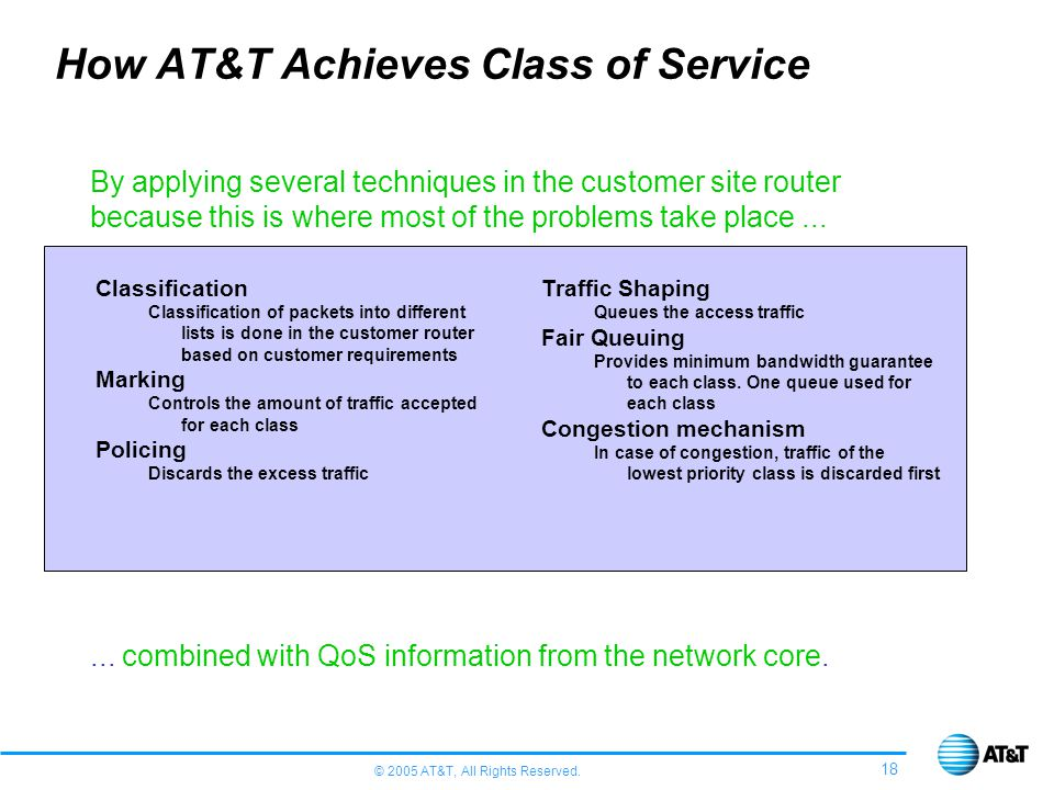 © 2005 AT&T, All Rights Reserved. 18 How AT&T Achieves Class of Service Classification Classification of packets into different lists is done in the c